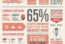 Coffee Talk / Check out some fun coffee related facts and quotes / by Cabbagetown Brew