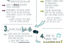 literacy coaching k-5 / ideas for literacy coaching in the classroom