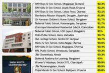 Sathyasai  School