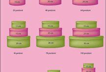 misure e porzioni torte