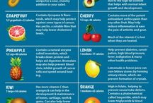 Fruits for health