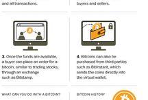 Bitcoin / btc info for Presentation