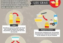 remplacer aliments