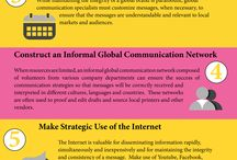 Global Communication / Language translation for international and global businesses.  This board focuses on best practices for effective global communication.