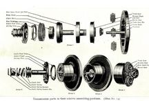 Ford T  -  mecanica