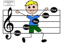 muzyka lekcje