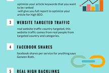 low cost affordable seo 5$ on fiverr / Low-cost affordable SEO 5$ on Fiverr