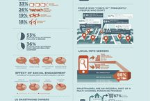 ecommerce / Infografias de ecommerce, BigData i Marketing