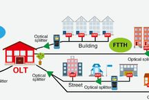 FTTH / Tecnología de acceso fibra a domicilio de cliente. FTTH, Fiber To The Home, GPON