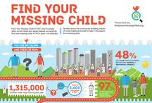 The Road to Finding a Missing Child / Founded to develop social media resources for parents and community organizations, Find Your Missing Child partnered with JESS3 to educate parents about the realities of missing children. This solution-focused infographic uses statistics to give parents a step-by-step in searching for a missing child, as well as inspire hope that nearly all missing children return home safely.