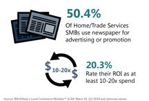 Mini-Infographics LCM 18 (Q3 2014) / BIA/Kelsey's Local Commerce Monitor survey of SMbs conducted in Q3 2014.