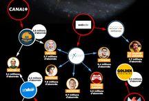 YouTube Maps / YouTube and YouTubers Maps. #Maps #YouTube #YouTuber #Agency #Digital #Constellatio