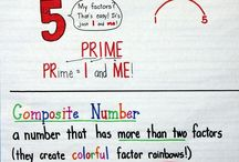 Anchor Charts - Math / Math charts that support learning.