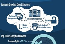 Cloud Computing / Browser and Internet access are all you need!