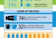 Eyewear infographics