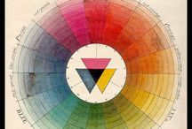 Color :Moses Harris / Johannes Itten...