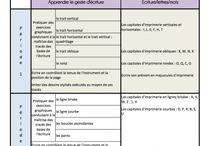 Programmation graphisme et écriture en GS