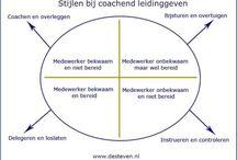 Coachend leidinggeven