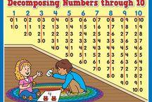 Maths-Number