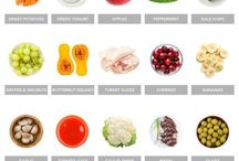 Weight loss foods/drinks