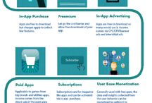 App Monetization / App Monetization helps you to generate decent revenue and help you meet your expectations.