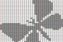 Gráfico  de punto cruz
