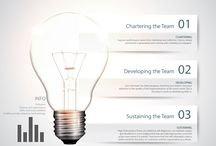 3 STEPS TO BUILDING HIGH PERFORMANCE TEAMS. LEADERSHIP MANAGEMENT WITH https://www.lincoln-edu.ae