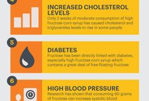 dangers of processed foods and high fructose corn syrup / Dangers of processed foods and high fructose corn syrup
