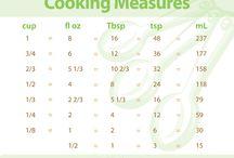 Cooking/Baking tips / by Sugar-Free Mom | Brenda Bennett