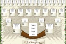 Organize Your Family History / Charts and forms you'll need to organize your family history research efforts.