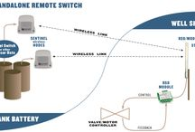 SignalFire: Wireless Remote Shutdown System / Click Here :  http://www.ipcsautomation.com/blog/more-details.php?id=37