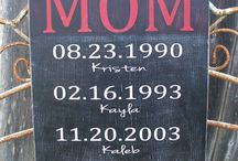 Mothers Day ideas....