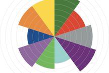 Titanium Wheel / Titanium App