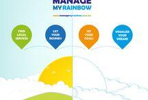 Infographic Marketing / Infographic Marketing Brisbane