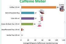 Tea & Health / Exploring the many health benefits of tea.