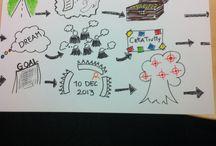 Visual Notes / Beeldend communiceren