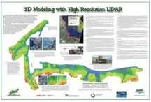 3D - LIDAR