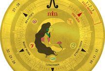 Lunar chart / Luna chart