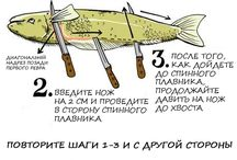 правильная чистка рыбы