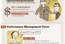 Performance Reviews / Tips on Acing Your Performance Review