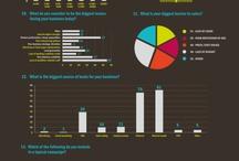 Infographies SEO / Synthétiser les informations pour transmettre la connaissance fait partie de mon travail au quotidien. Les infographies réalisées par les experts du référencement naturel à travers le monde sont des outils précieux, Pinterest va m'aider à les partager avec vous.