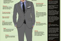 Interview Style: Men / Tips on men's style for the interview and office.