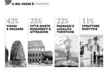 Vivere Arte Associazione / L'Associazione Vivere Arte è nata con lo scopo di aiutare nell'orientamento tra le infinite attrazioni Italiane le persone in viaggio e come priorità si prefigge di selezionare gli alloggi in funzione delle esigenze del viaggiatore.