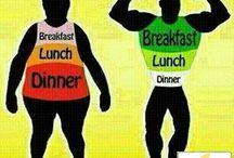 Customized Diet Plan.