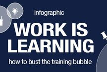 Werkend leren / Learning at the workplace