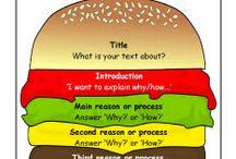 Writing - Explanation Texts