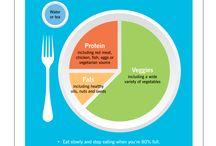 precise nutrition
