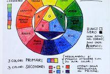 Cerchio dei colori