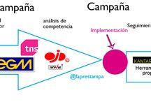 Publicidad, marketing y comunicación / El mundo publicitario y marketiniano muestra imágenes grandiosas y un contenido fantástico del que aprender.