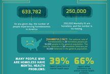 PSYCHOLOGY - MENTAL HEALTH
